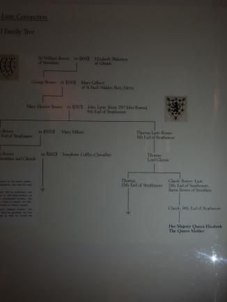 Bowes Lyon lineage
